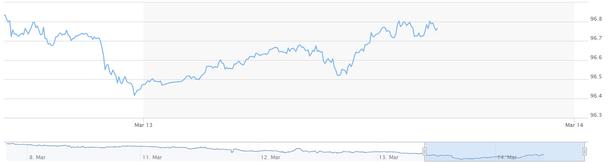 Tỷ giá USD trong nước có xu hướng tăng - Ảnh 2.