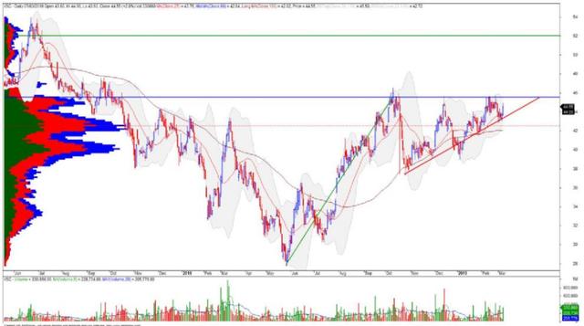 Cổ phiếu tâm điểm ngày 11/3: DQC, RAL, VSC - Ảnh 3.