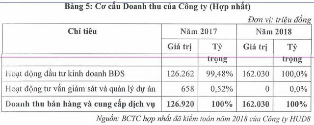 Pin Hà Nội lên sàn, công ty chứng khoán nước ngoài đầu tiên lên UPCoM có gì đặc biệt? - Ảnh 5.