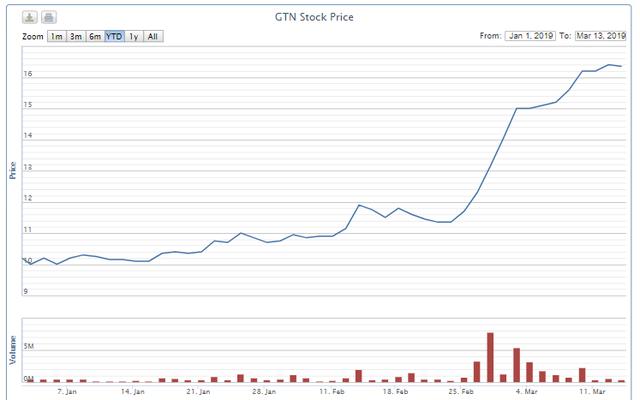 Vinamilk muốn mua tối đa 46,68% cổ phần GTNFoods với giá 13.000 đồng/cp - Ảnh 1.