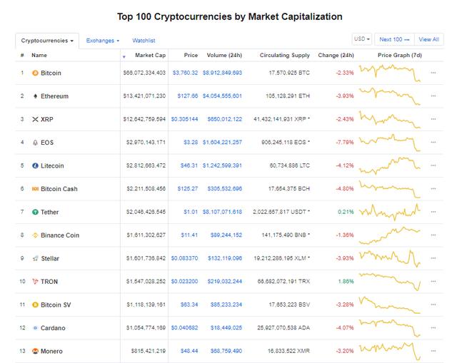Giá bitcoin hôm nay (5/3): Mã độc SamSam đã làm mất 30 triệu USD trong 34 tháng - Ảnh 3.