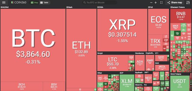 Giá bitcoin hôm nay (11/3) biến động nhẹ, Fidelity mở cửa phục vụ - Ảnh 1.
