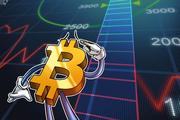 Giá bitcoin hôm nay (15/3) dao động nhẹ, Cboe dừng niêm yết hợp đồng tương lai