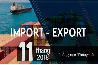 11 tháng Việt Nam xuất siêu 6,8 tỉ USD